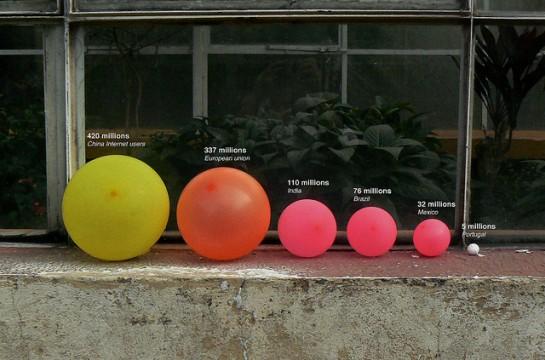 balloon-visualisation
