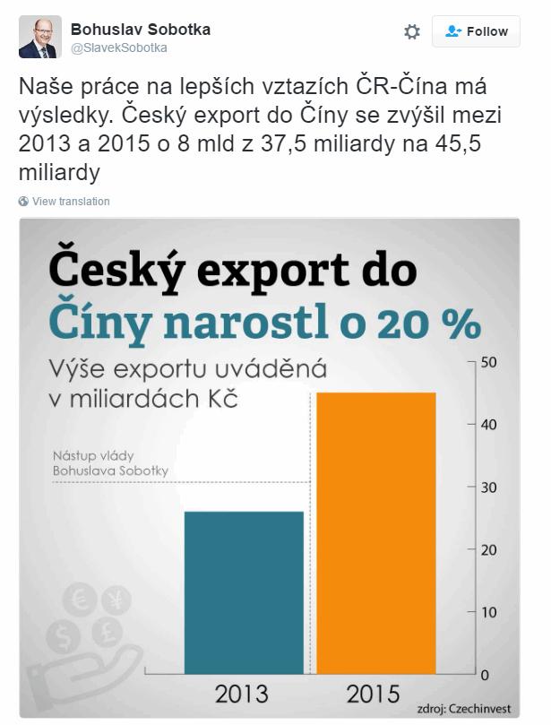 export-sobotka-1a