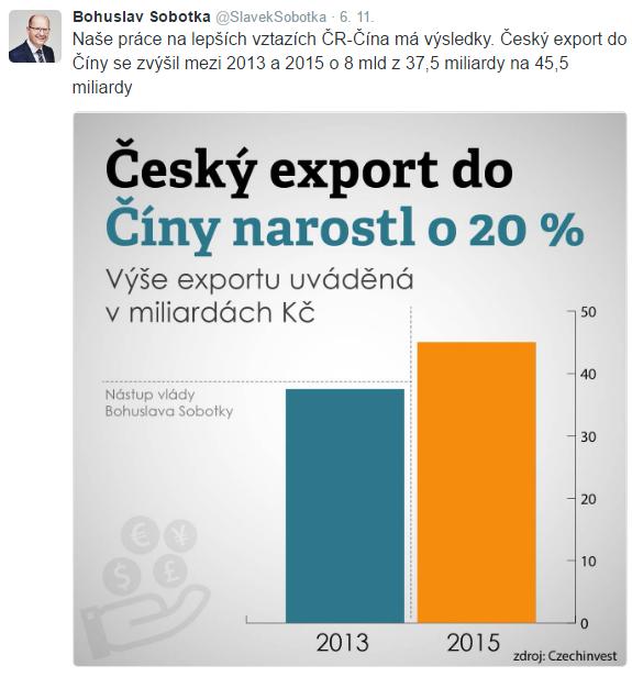export-sobotka-zdroj-czechinvest